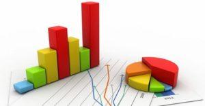 Статистика сдать отчет